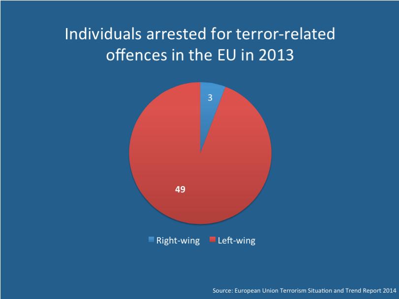 UK_Europolin_raportti_2013